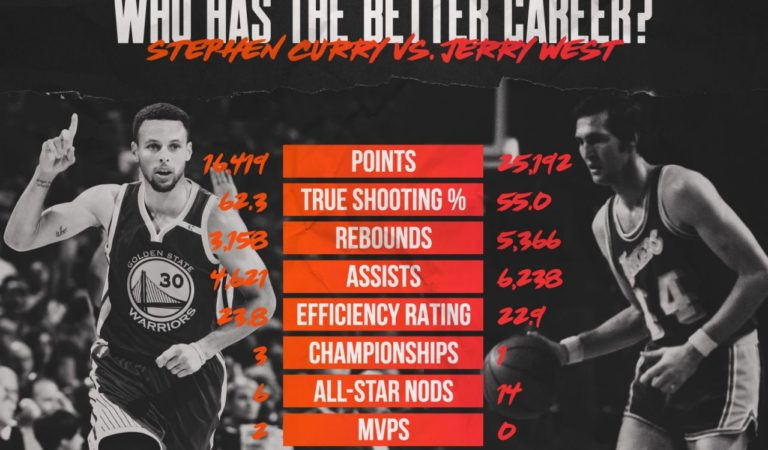 Whose NBA career is better? Stephen Curry vs. Jerry West